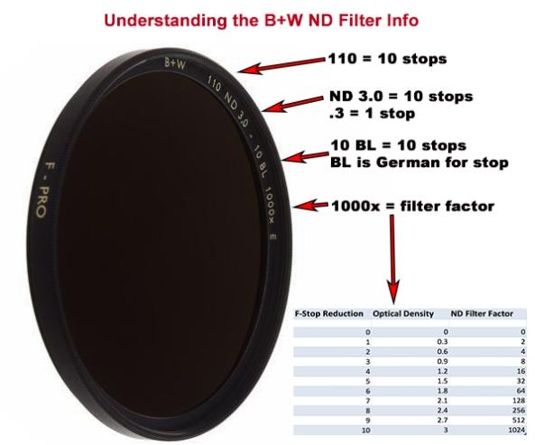 B+W ND INFO